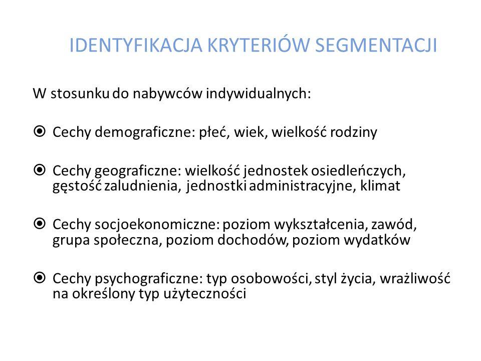 Analiza nabywcy Identyfikacja kryteriów segmentacji Wyznaczenie segmentów rynku Charakterystyka jakościowa segmentów rynku
