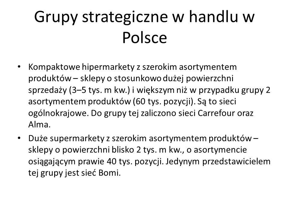 Grupy strategiczne w handlu w Polsce Duże hipermarkety o zasięgu ogólnokrajowym – bardzo duża jak na polskie warunki średnia powierzchnia sprzedaży (14 tys.