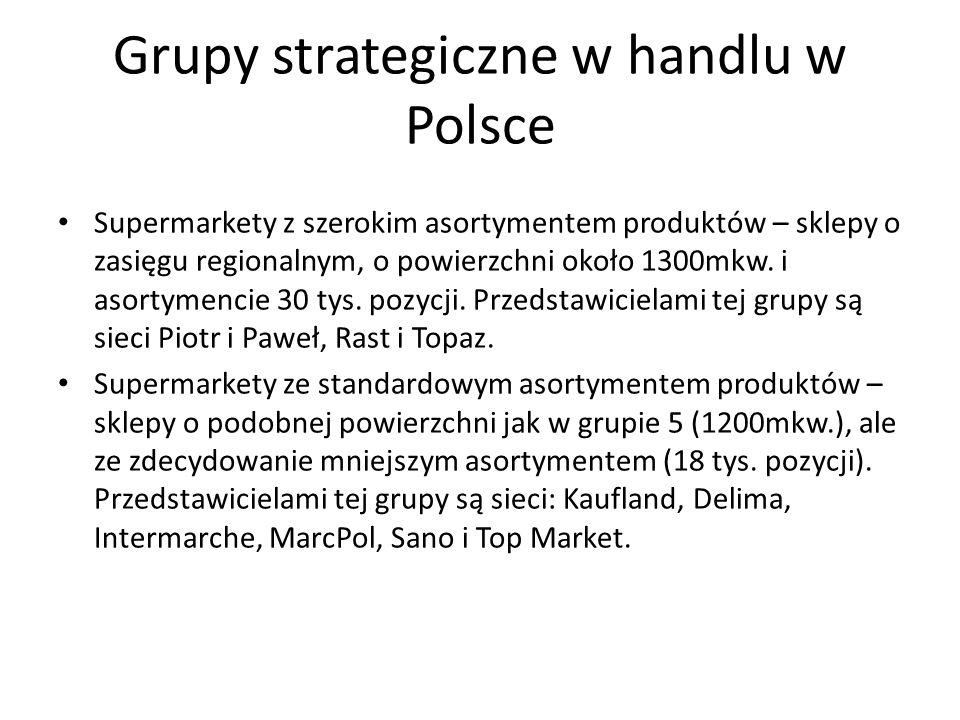 Grupy strategiczne w handlu w Polsce Kompaktowe hipermarkety z szerokim asortymentem produktów – sklepy o stosunkowo dużej powierzchni sprzedaży (3–5 tys.