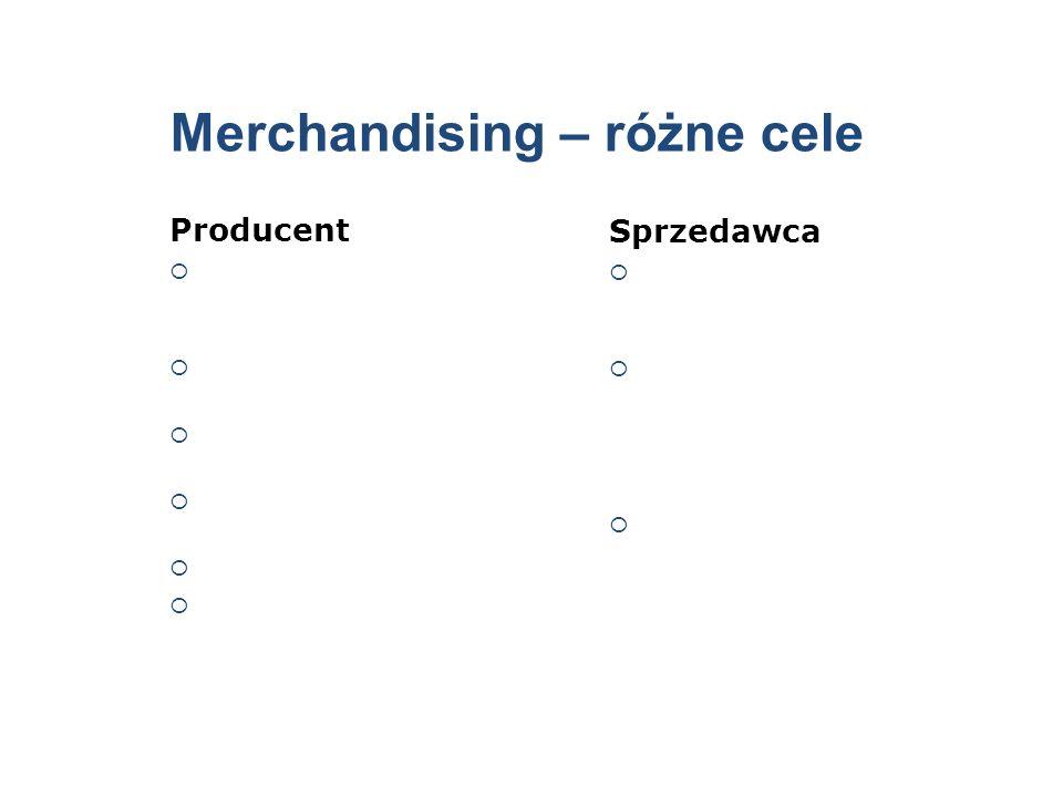 ZADANIA MERCHANDISINGU  Maksymalizowanie sprzedaży i satysfakcji konsumenta  Minimalizowanie wydatków  Wykorzystanie przestrzeni handlowej efektywnie, efektownie i skutecznie  Przyciągnięcie uwagi klienta do produktu i ułatwienie zakupu