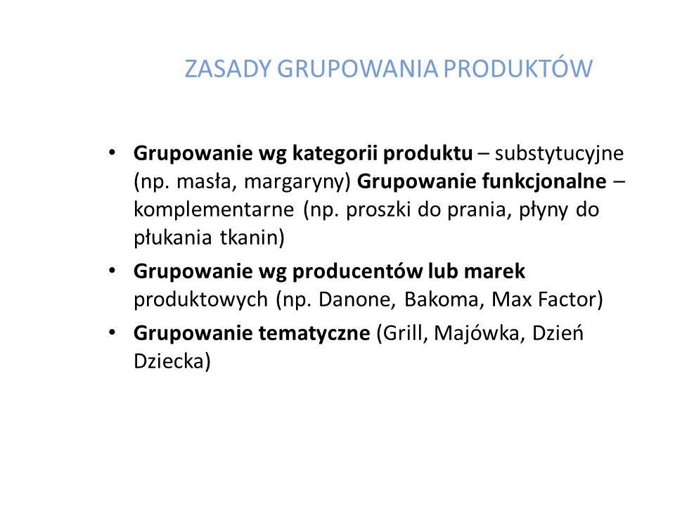 VISUAL MERCHANDISING Grupowanie produktów Ekspozycja produktów Wizualizacja produktów w meblach Projektowanie witryn sklepowych Promocja sprzedaży