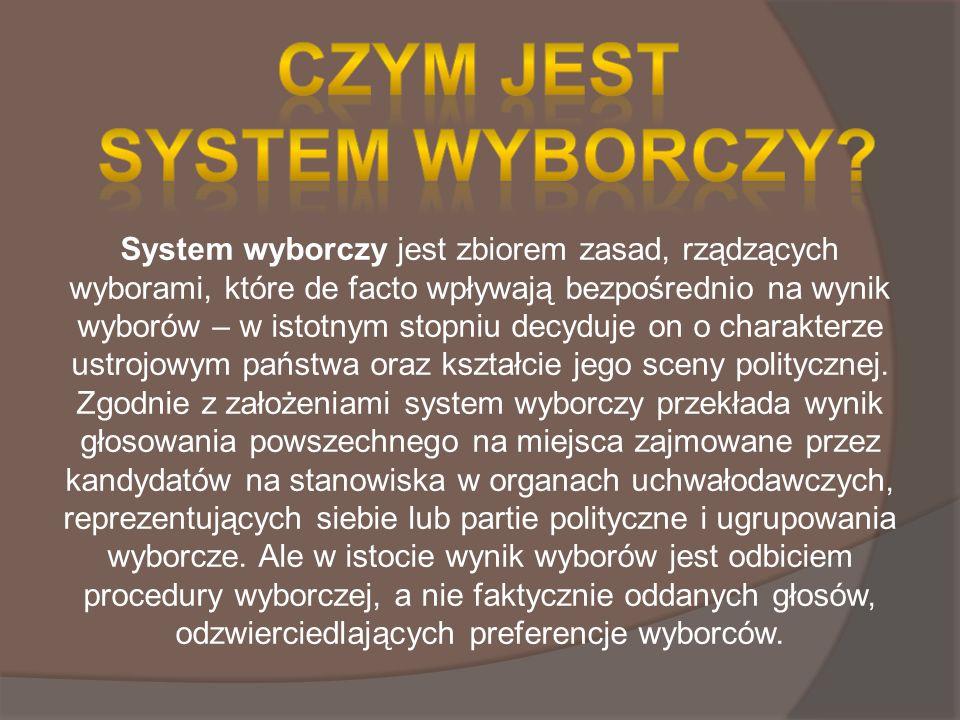 Metoda stosowana do podziału mandatów w systemach wyborczych opartych na proporcjonalnej reprezentacji z listami partyjnymi.