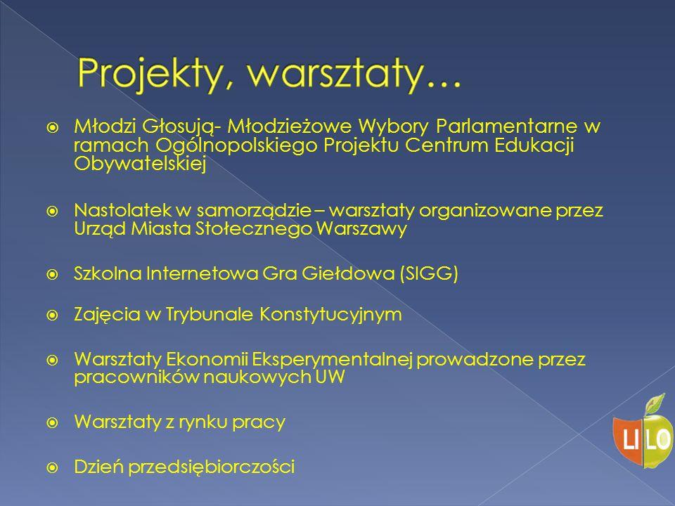  Młodzi Głosują- Młodzieżowe Wybory Parlamentarne w ramach Ogólnopolskiego Projektu Centrum Edukacji Obywatelskiej  Nastolatek w samorządzie – warsz