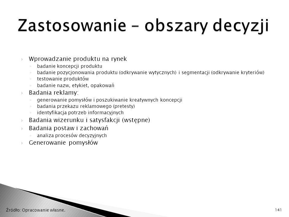  Wprowadzanie produktu na rynek ◦ badanie koncepcji produktu ◦ badanie pozycjonowania produktu (odkrywanie wytycznych) i segmentacji (odkrywanie kryt