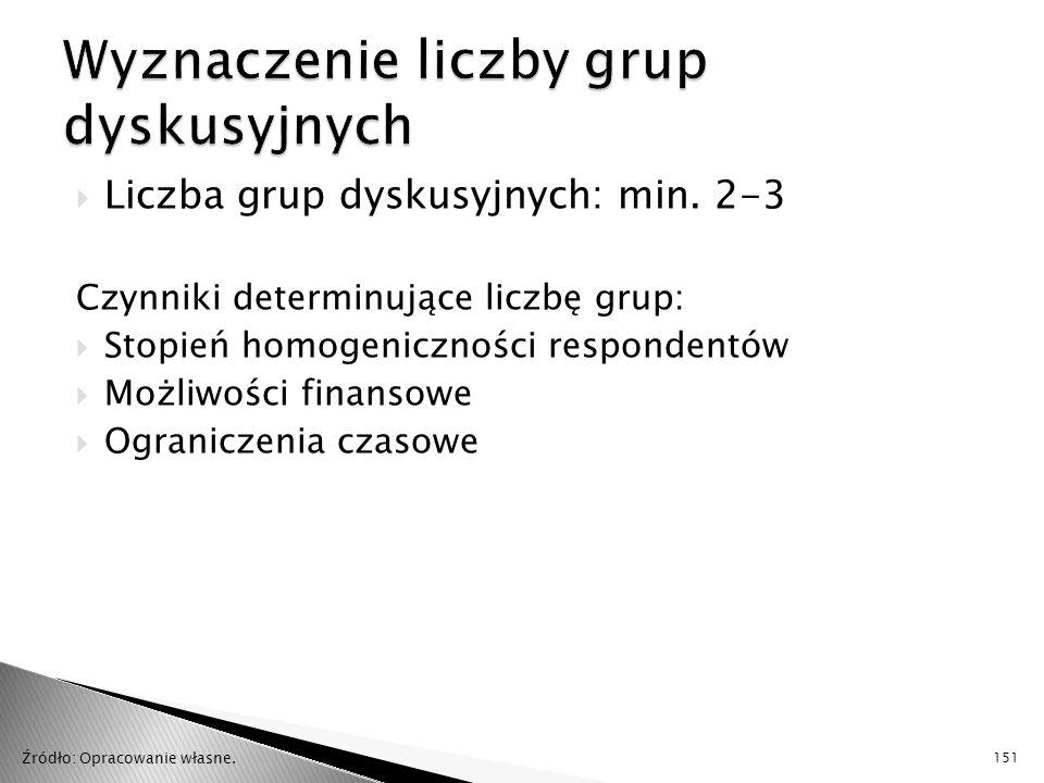  Liczba grup dyskusyjnych: min. 2-3 Czynniki determinujące liczbę grup:  Stopień homogeniczności respondentów  Możliwości finansowe  Ograniczenia