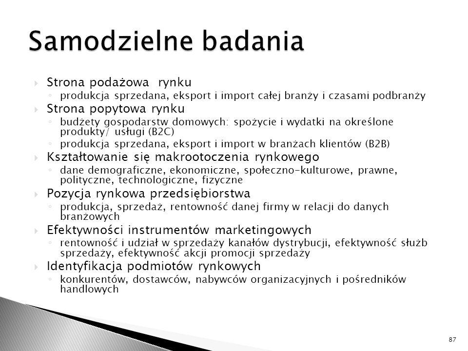 Strona podażowa rynku ◦ produkcja sprzedana, eksport i import całej branży i czasami podbranży  Strona popytowa rynku ◦ budżety gospodarstw domowyc