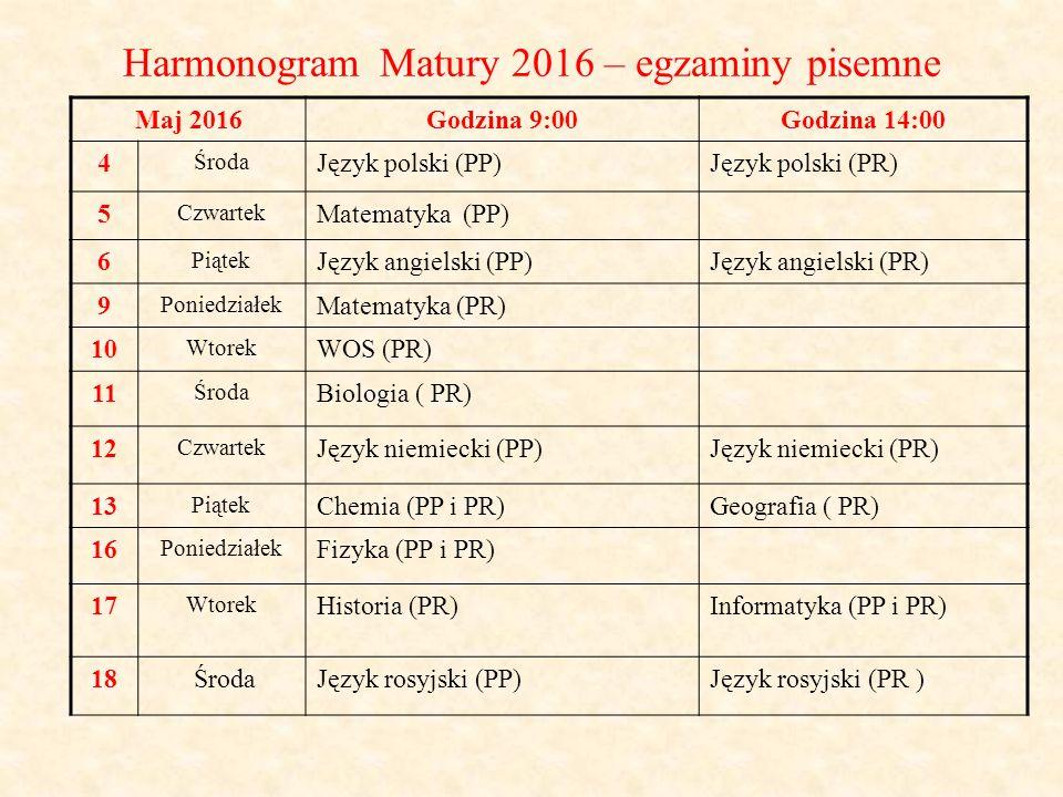 Harmonogram Matury 2016 – egzaminy pisemne Maj 2016Godzina 9:00Godzina 14:00 4 Środa Język polski (PP)Język polski (PR) 5 Czwartek Matematyka (PP) 6 Piątek Język angielski (PP)Język angielski (PR) 9 Poniedziałek Matematyka (PR) 10 Wtorek WOS (PR) 11 Środa Biologia ( PR) 12 Czwartek Język niemiecki (PP)Język niemiecki (PR) 13 Piątek Chemia (PP i PR)Geografia ( PR) 16 Poniedziałek Fizyka (PP i PR) 17 Wtorek Historia (PR)Informatyka (PP i PR) 18 ŚrodaJęzyk rosyjski (PP)Język rosyjski (PR )