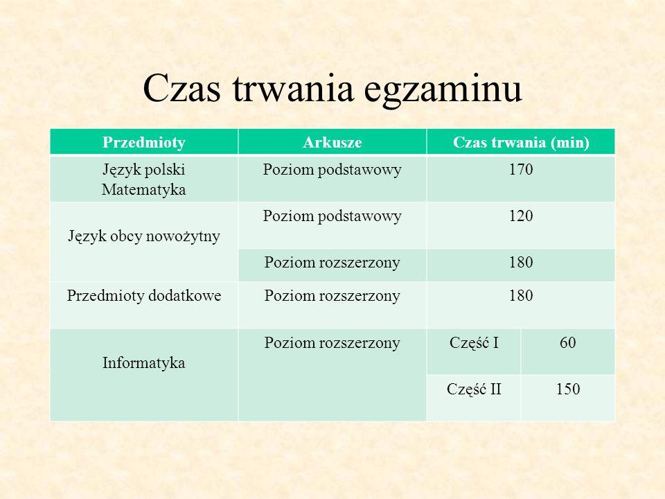 Czas trwania egzaminu PrzedmiotyArkuszeCzas trwania (min) Język polski Matematyka Poziom podstawowy170 Język obcy nowożytny Poziom podstawowy120 Poziom rozszerzony180 Przedmioty dodatkowePoziom rozszerzony180 Informatyka Poziom rozszerzonyCzęść I60 Część II150