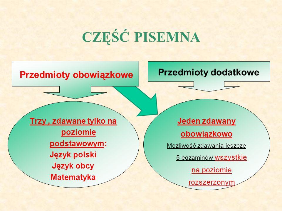 CZĘŚĆ PISEMNA Przedmioty obowiązkowe Przedmioty dodatkowe Trzy, zdawane tylko na poziomie podstawowym: Język polski Język obcy Matematyka Jeden zdawany obowiązkowo Możliwość zdawania jeszcze 5 egzaminów wszystkie na poziomie rozszerzonym