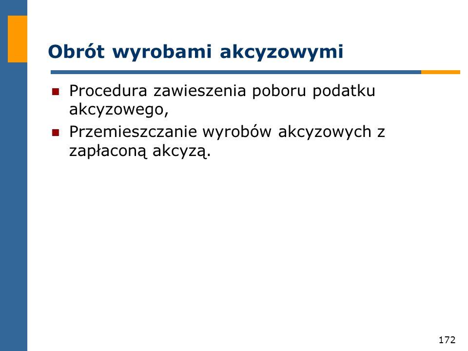 172 Obrót wyrobami akcyzowymi Procedura zawieszenia poboru podatku akcyzowego, Przemieszczanie wyrobów akcyzowych z zapłaconą akcyzą.