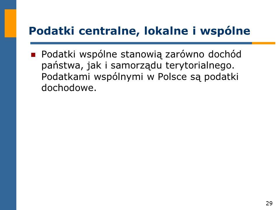 29 Podatki centralne, lokalne i wspólne Podatki wspólne stanowią zarówno dochód państwa, jak i samorządu terytorialnego. Podatkami wspólnymi w Polsce