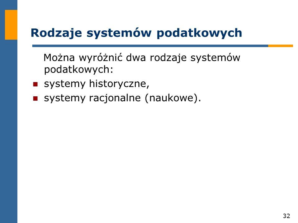 32 Rodzaje systemów podatkowych Można wyróżnić dwa rodzaje systemów podatkowych: systemy historyczne, systemy racjonalne (naukowe).