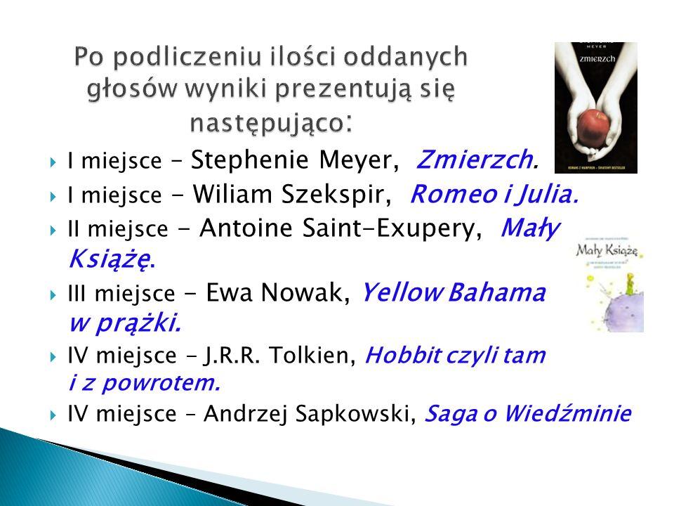  I miejsce – Stephenie Meyer, Zmierzch.  I miejsce - Wiliam Szekspir, Romeo i Julia.  II miejsce - Antoine Saint-Exupery, Mały Książę.  III miejsc