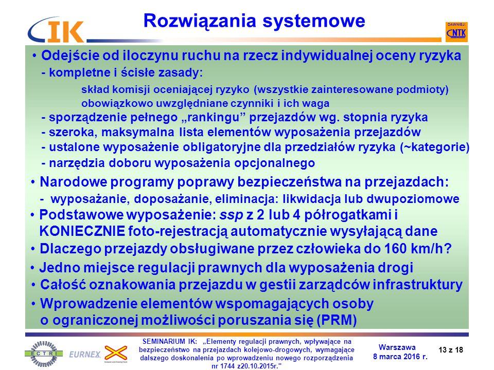 13 z 18 DAWNIEJ: Warszawa 8 marca 2016 r.