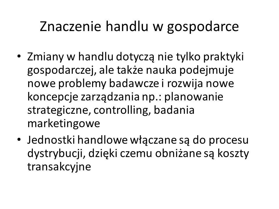 Koncentracja sprzedaży produktów FMCG w Polsce w latach 1998-2002