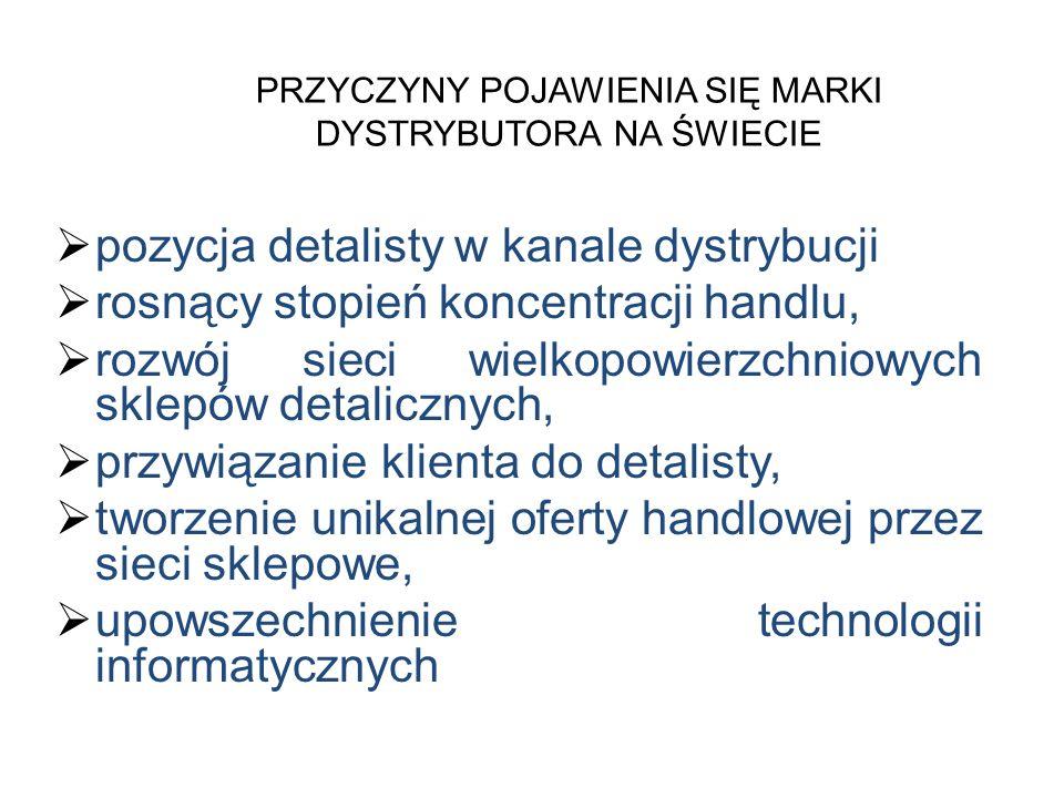 Udziały produktów pod markami detalistów w poszczególnych kategoriach w sprzedaży na przestrzeni marzec-grudzień 2012 rok Płyny do mycia naczyń42,9%24