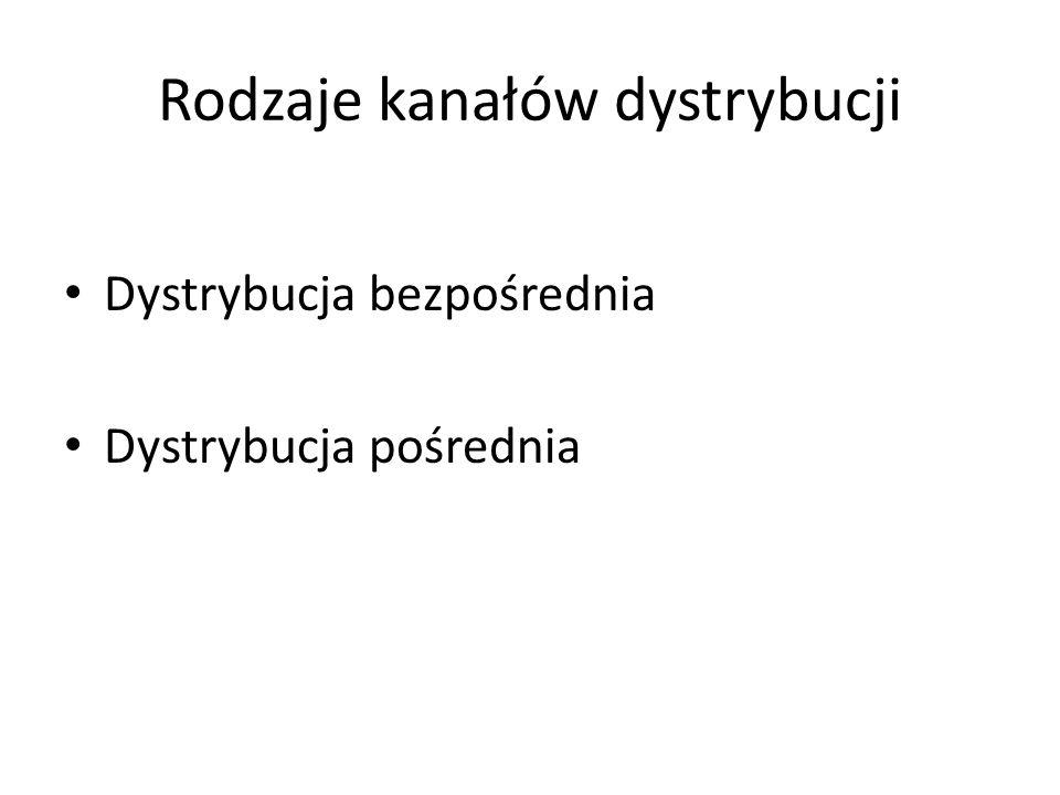 Struktury kanałów Powiązań informacyjnych Powiązań materialnych Formy kanałów dystrybucji zależą od: