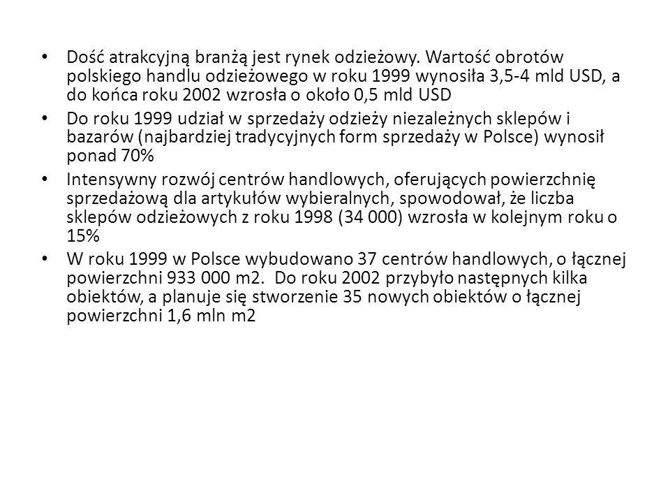 Z przeprowadzonej powyżej analizy dotyczącej wielkopowierzchniowych placówek handlowych wynika: Polska jest atrakcyjnym miejscem dla inwestorów zagran