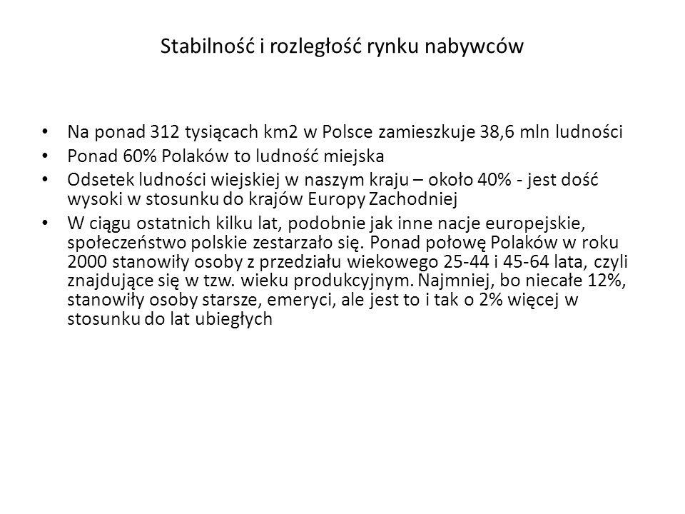 """Duża wrażliwość nabywców na cenę wyrobów Badania marketingowe pt.: """"Style życia polskich konsumentów"""" przeprowadzone w latach 1997 i 1999 przez IQS an"""