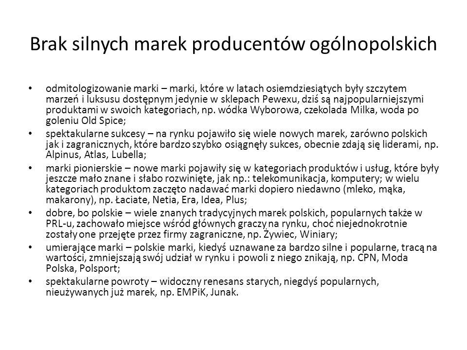 CZYNNIKI ZWIĄZANE Z PODAŻĄ: brak silnych marek producentów ogólnopolskich, niski stopień koncentracji podaży, występowanie luki podażowej, relatywnie