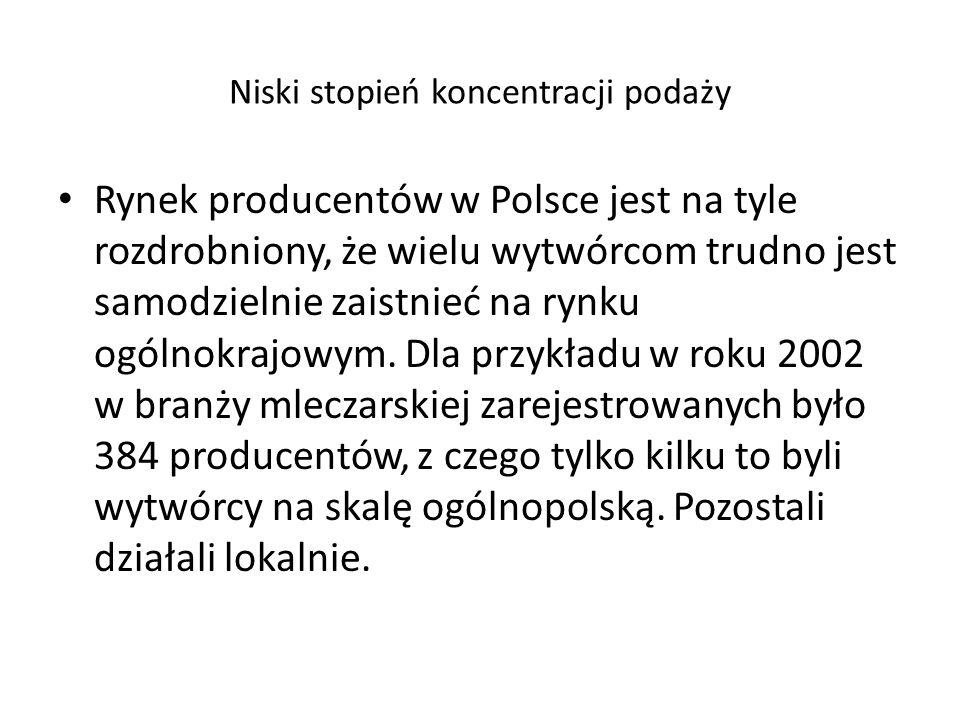 Do największych utrudnień przy kreowaniu silnych marek na naszym rynku polscy producenci zaliczyli: przestarzałe technologie produkcji, mało atrakcyjn