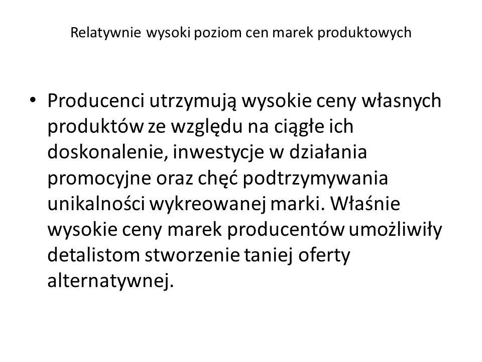 Niski stopień koncentracji podaży Rynek producentów w Polsce jest na tyle rozdrobniony, że wielu wytwórcom trudno jest samodzielnie zaistnieć na rynku