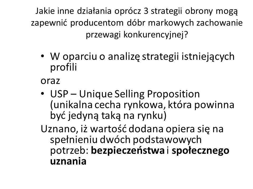 Strategie obrony przed markami własnymi Użycie niewykorzystanych mocy produkcyjnych do współpracy z siecią handlową Redukcja liczby marek w portfelu I