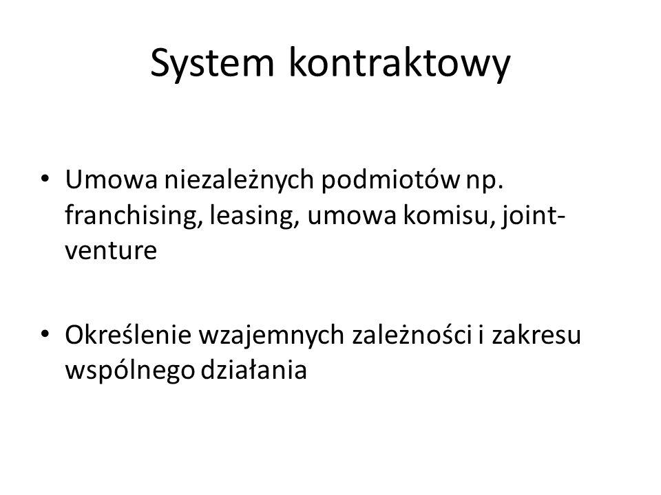 Nadrzędność jednego podmiotu nad innym Wspólnota interesów firmy System administrowany