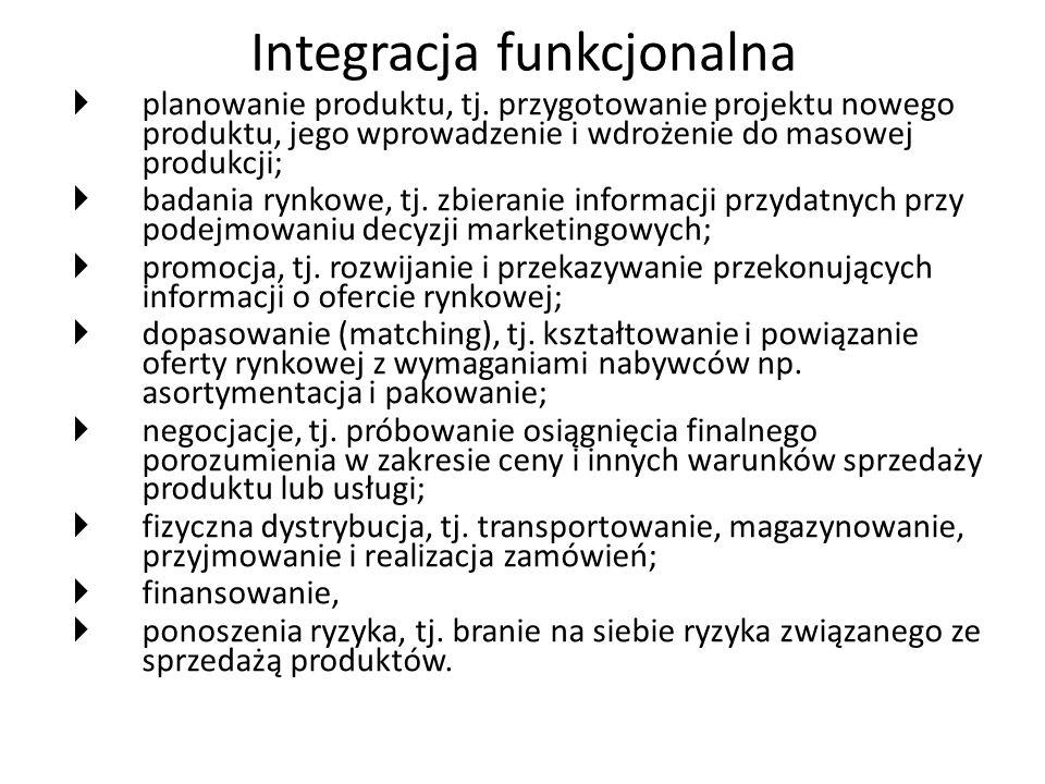Dystrybucja intensywna Dystrybucja selektywna Dystrybucja ekskluzywna Integracja pozioma - szerokość kanału dystrybucji
