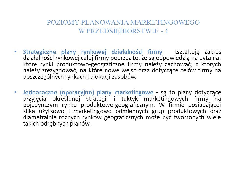 Plan strategiczny Plan operacyjny Plan instrumentalny Strategie przedsiębiorstw handlowych zorientowanych na klienta