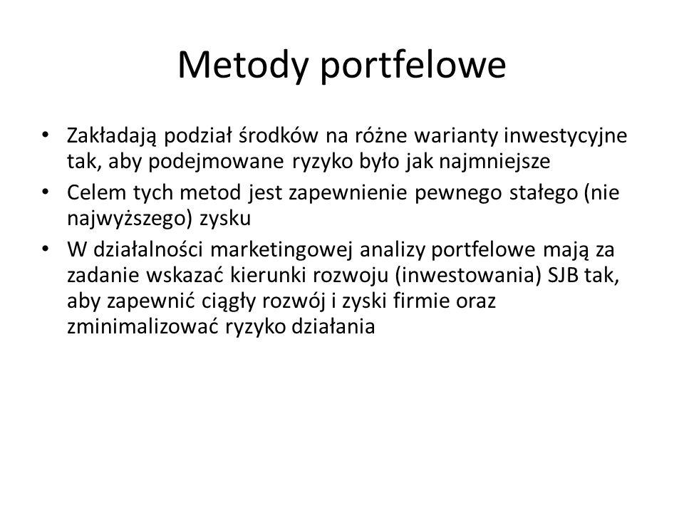 Na przykład Grupa Metro może przygotować plan dla: Sieci Makro Cash Sieci Real Media Markt Dla działalności w woj. mazowieckim Dla marek własnych Aro,