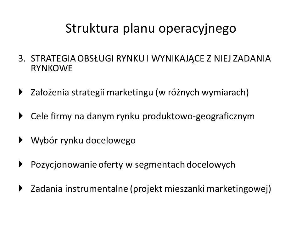 1.ZDEFINIOWANIE RYNKU PRODUKTOWO-GEOGRAFICZNEGO 2.ANALIZA SYTUACJI RYNKOWEJ  Analiza zewnętrzna: nabywców, popytu, konkurencji, systemu dystrybucji,