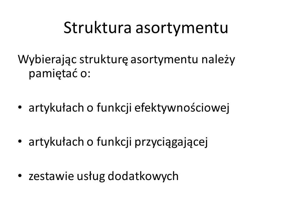 Modyfikacja strategii asortymentowej Rozszerzanie asortymentu Pogłębianie asortymentu Uporządkowanie istniejącego asortymentu Innowacje asortymentowe