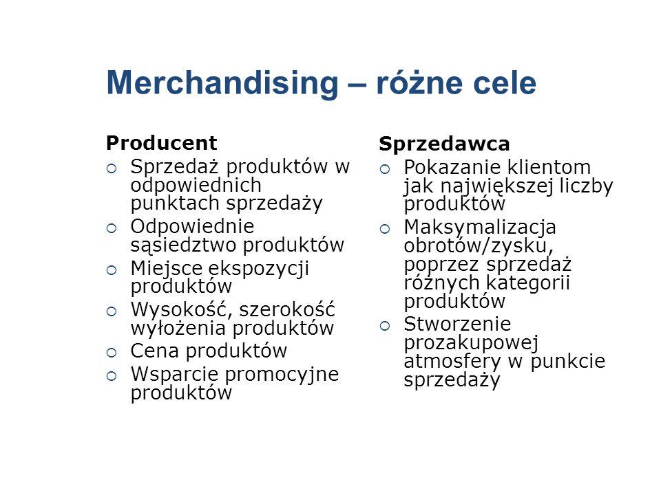 ZADANIA MERCHANDISINGU  Maksymalizowanie sprzedaży i satysfakcji konsumenta  Minimalizowanie wydatków  Wykorzystanie przestrzeni handlowej efektywn