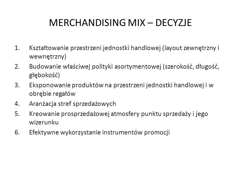 Czynniki determinujące merchandising Rynek docelowy Typ i wielkość placówek Pozycjonowanie Koszty Bezpieczeństwo Metoda obsługi