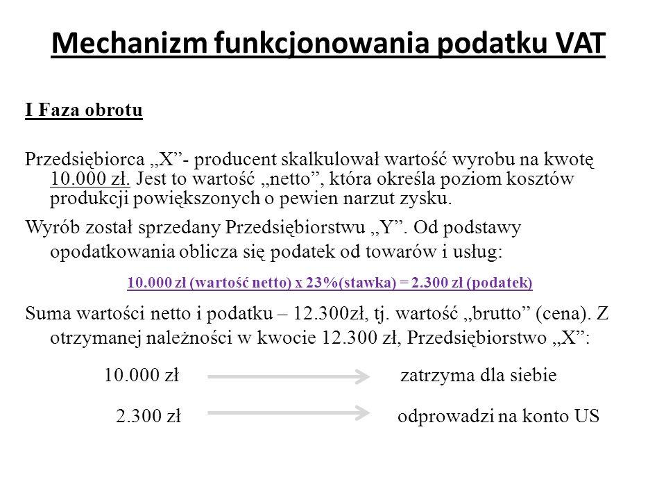 """Mechanizm funkcjonowania podatku VAT I Faza obrotu Przedsiębiorca """"X""""- producent skalkulował wartość wyrobu na kwotę 10.000 zł. Jest to wartość """"netto"""