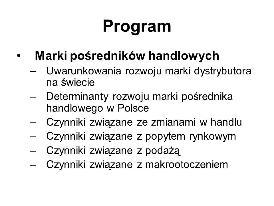 Program Typy marek produktowych –Marki zróżnicowane ze względu na ich nadawcę –Marki w ujęciu horyzontalnym –Marki w ujęciu wertykalnym