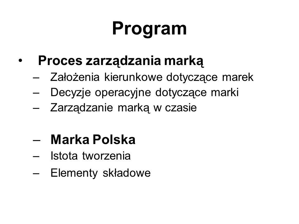 Program Marki pośredników handlowych –Uwarunkowania rozwoju marki dystrybutora na świecie –Determinanty rozwoju marki pośrednika handlowego w Polsce –Czynniki związane ze zmianami w handlu –Czynniki związane z popytem rynkowym –Czynniki związane z podażą –Czynniki związane z makrootoczeniem