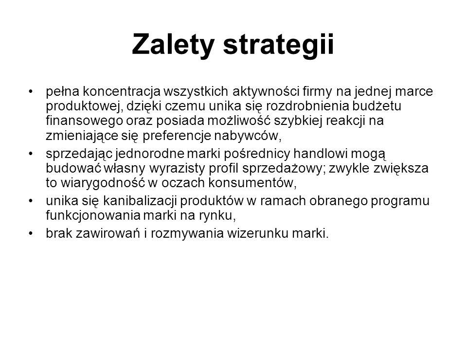 """Strategia """"marki samotnej Przedsiębiorcy w swoim programie działania oferują jedną markę na zróżnicowanych rynkach produktowych."""