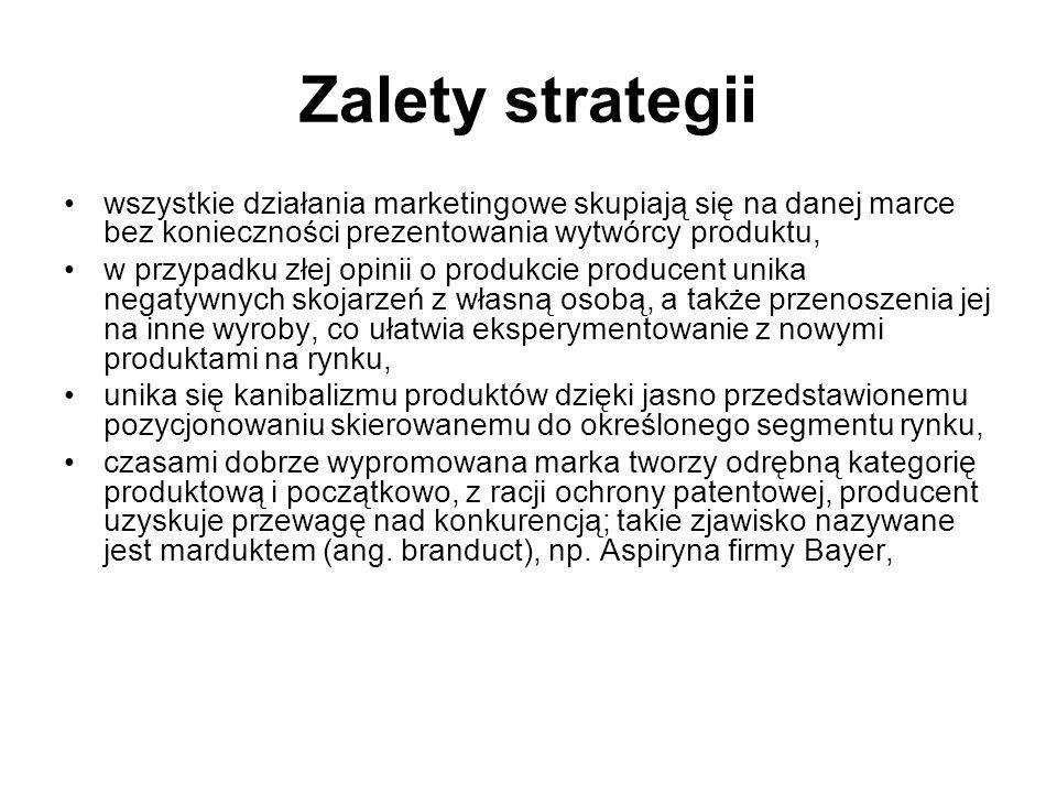 Strategia marki indywidualnej Wybierając tę strategię przedsiębiorca chce, by nazwa produktu nie była jednoznacznie z nim kojarzona Np.