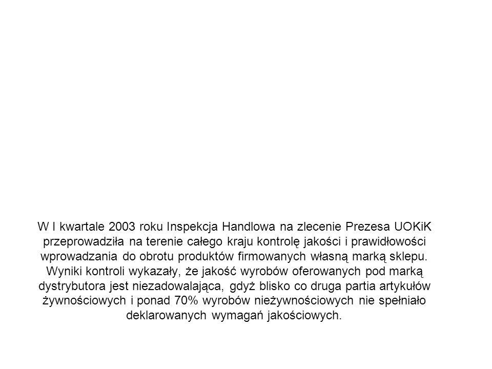 Systematyczna kontrola jakości produktów oferowanych przez dystrybutorów Detaliści korzystają z istniejących i pracujących na rzecz producentów laboratoriów, badających jakość produktów – szczególnie pod kątem marki dystrybutora Dodatkowo zatrudniają niezależnych kontrolerów badających wyroby w stosunku do założonego poziomu jakości Doświadczenia polskich detalistów pokazują jednakże rozbieżność pomiędzy założeniami a rzeczywistością