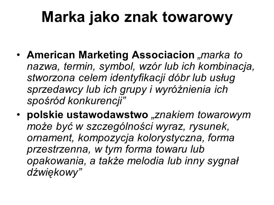 Definicje marki utożsamienie marki ze znakiem towarowym traktowanie marki na równi z produktem przedstawienie marki jako prestiż, uznanie, sławę