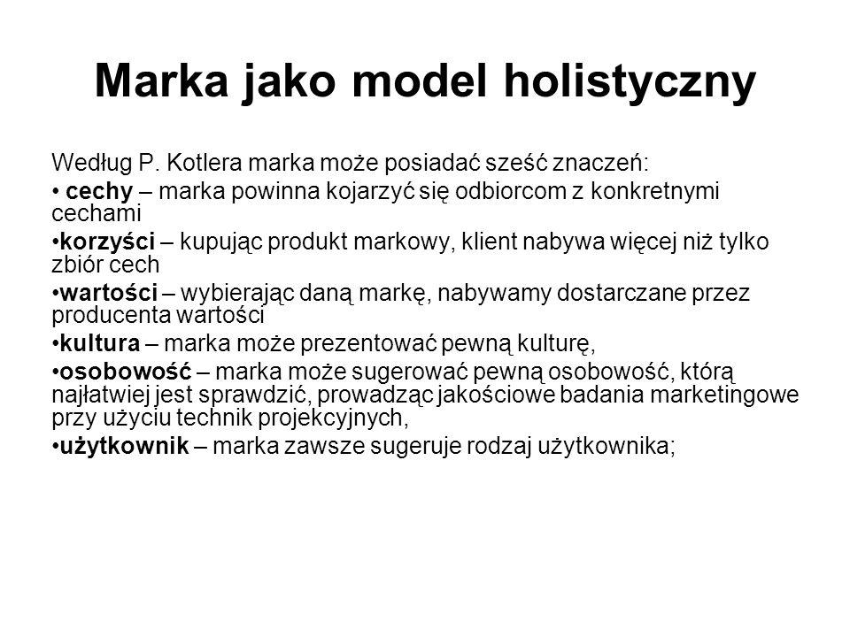 "Marka jako produkt Leksykon marketingu - marka to ""..."