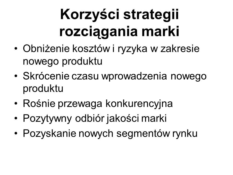 """Odmiany strategii rozciągania marki (2) Podobna kategoria produktów: najbardziej naturalne rozszerzenie, choć ta """"intuicyjność może sprawiać problemy."""