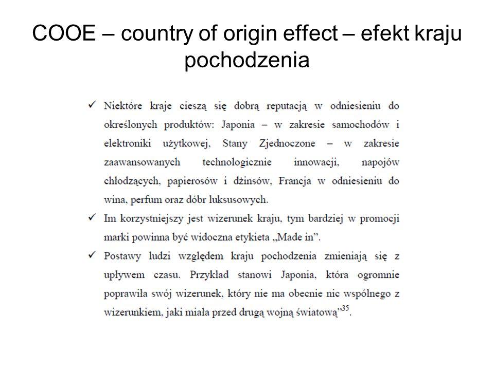 COOE – country of origin effect – efekt kraju pochodzenia