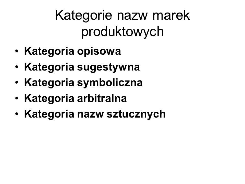 """Zmiana nazwy obcej na polskojęzyczną W latach 50-tych """"Moda i Życie wezwała Czytelników do wymyślenia polskiej nazwy dla słowa szlafrok Oto wyniki: Dyskretnik, luźniak, pokuśnik, okrywacz, wierzchniak, wygodniak, kokietnik, okryjciałko, intymka, przyzwoitka Wygrała: PODOMKA"""