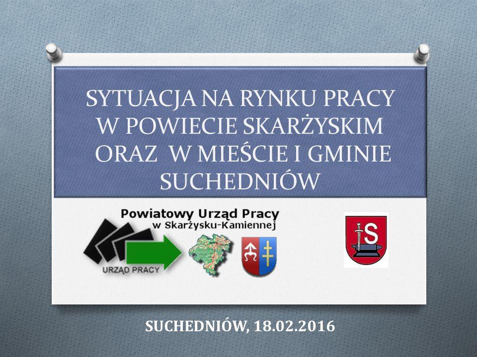 SYTUACJA NA RYNKU PRACY W POWIECIE SKARŻYSKIM ORAZ W MIEŚCIE I GMINIE SUCHEDNIÓW SUCHEDNIÓW, 18.02.2016