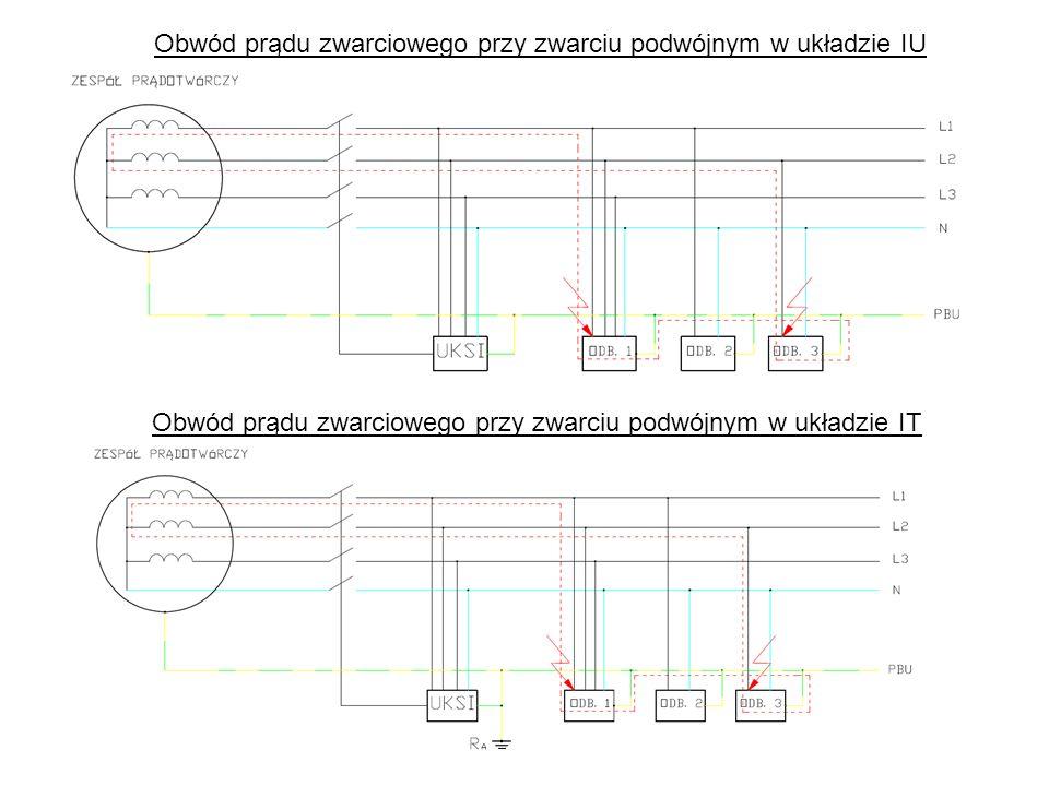 Obwód prądu zwarciowego przy zwarciu podwójnym w układzie IU Obwód prądu zwarciowego przy zwarciu podwójnym w układzie IT