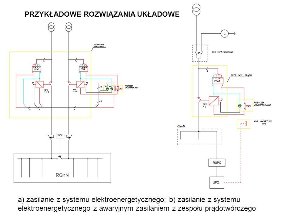 a) zasilanie z systemu elektroenergetycznego; b) zasilanie z systemu elektroenergetycznego z awaryjnym zasilaniem z zespołu prądotwórczego PRZYKŁADOWE ROZWIĄZANIA UKŁADOWE