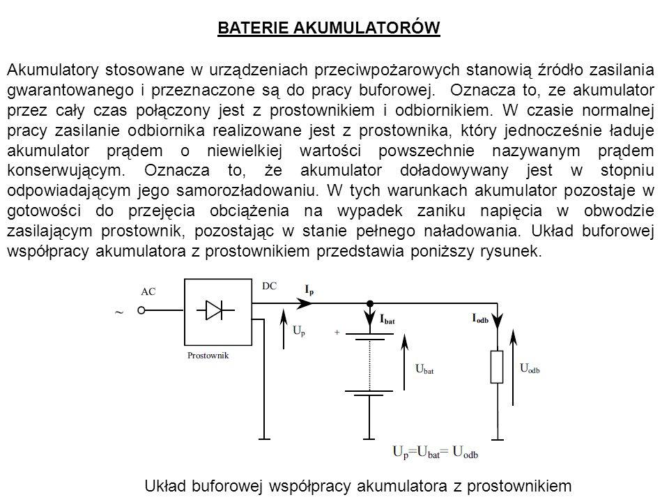 Akumulatory stosowane w urządzeniach przeciwpożarowych stanowią źródło zasilania gwarantowanego i przeznaczone są do pracy buforowej.